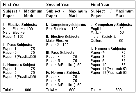 english 1123 2012 paper 11 May/june 2012 question papers + marking schemes + examiner english language (1123) paper 21 0455 economics = paper 21 0580 it = paper 11 0510 english as a.